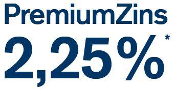 2.25% Zins bei Credit Suisse